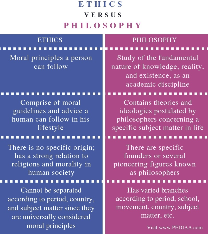 Definition of philosophy by different philosophers pdf