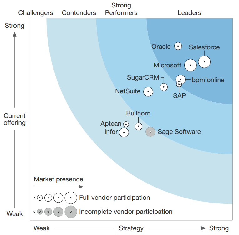Forrester customer experience index 2016 pdf