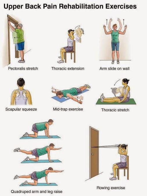 Stretching exercises for costochondritis pain pdf
